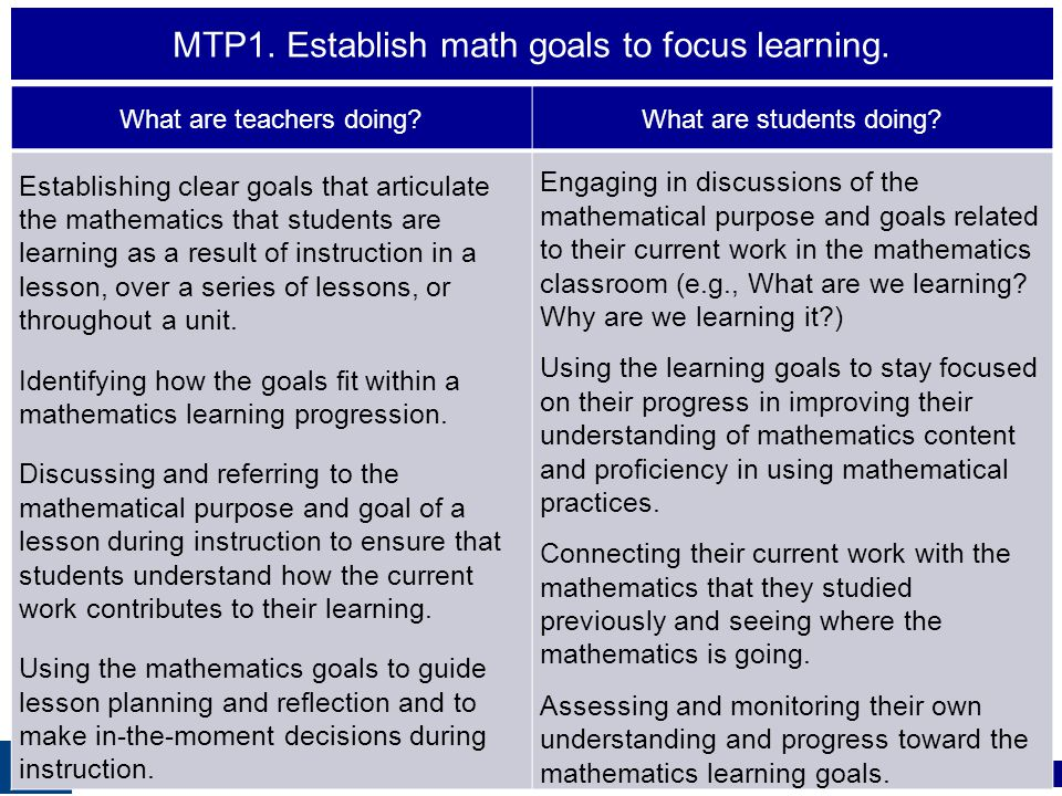 MTP1. Establish math goals to focus learning. What are teachers doing What are students doing.