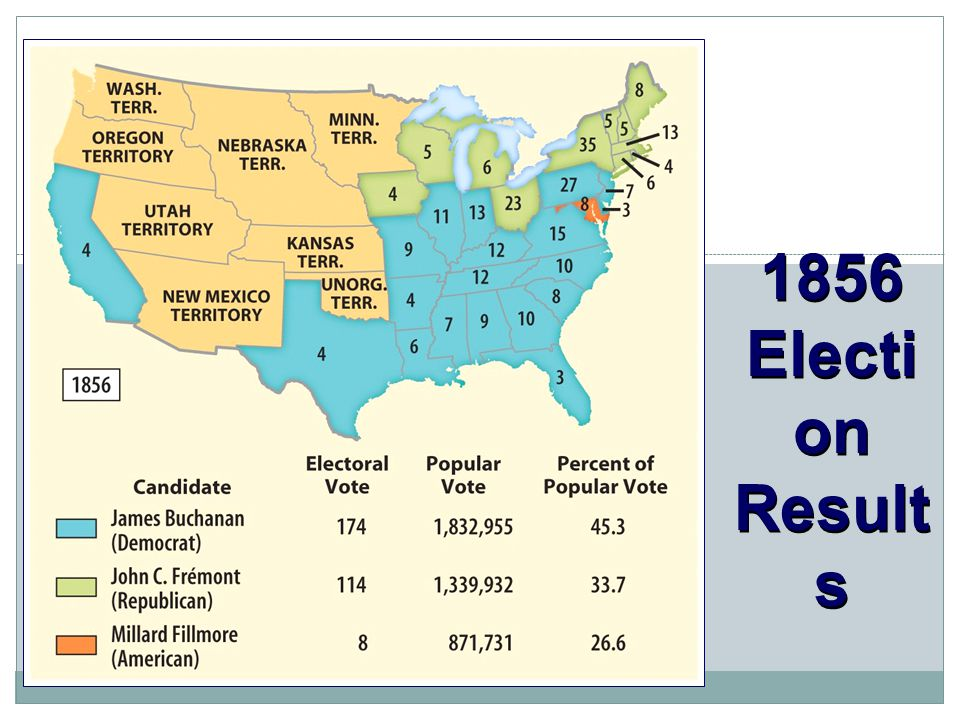 1856 Electi on Result s