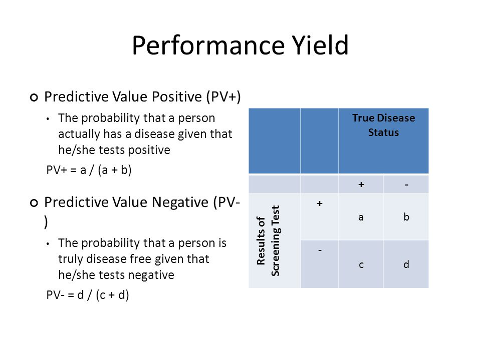 Performance Yield Predictive Value Positive (PV+) The probability that a person actually has a disease given that he/she tests positive PV+ = a / (a +