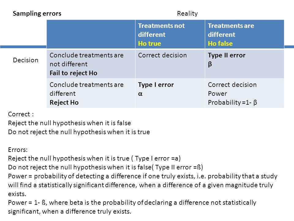 Treatments not different Ho true Treatments are different Ho false Conclude treatments are not different Fail to reject Ho Correct decisionType II err