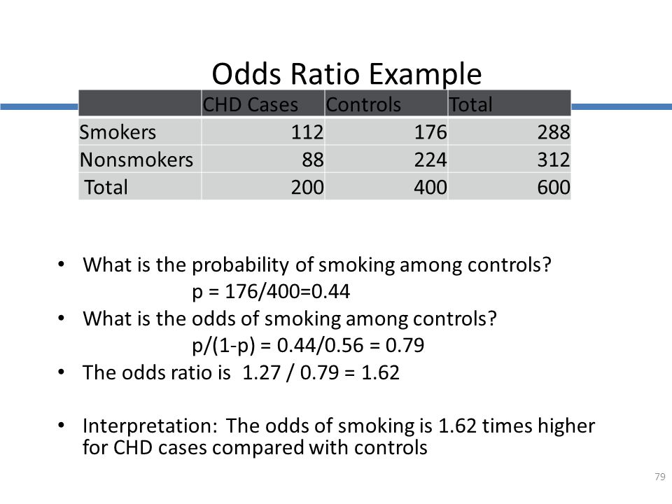 Odds Ratio Example What is the probability of smoking among controls? p = 176/400=0.44 What is the odds of smoking among controls? p/(1-p) = 0.44/0.56