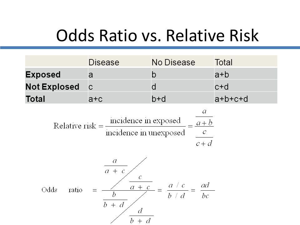 Odds Ratio vs. Relative Risk DiseaseNo DiseaseTotal Exposedaba+b Not Explosedcdc+d Totala+cb+da+b+c+d