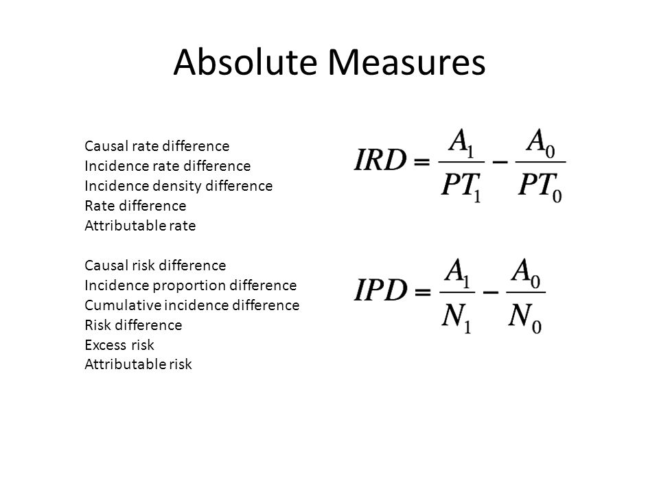 Absolute Measures Causal rate difference Incidence rate difference Incidence density difference Rate difference Attributable rate Causal risk differen
