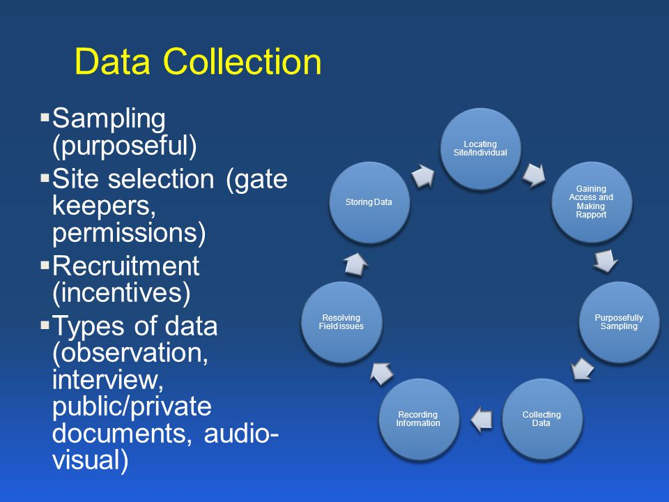 Data Collection  Sampling (purposeful)  Site selection (gate keepers, permissions)  Recruitment (incentives)  Types of data (observation, intervie