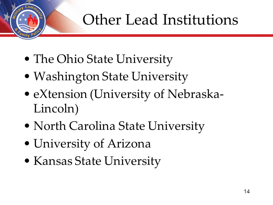 Other Lead Institutions The Ohio State University Washington State University eXtension (University of Nebraska- Lincoln) North Carolina State University University of Arizona Kansas State University 14