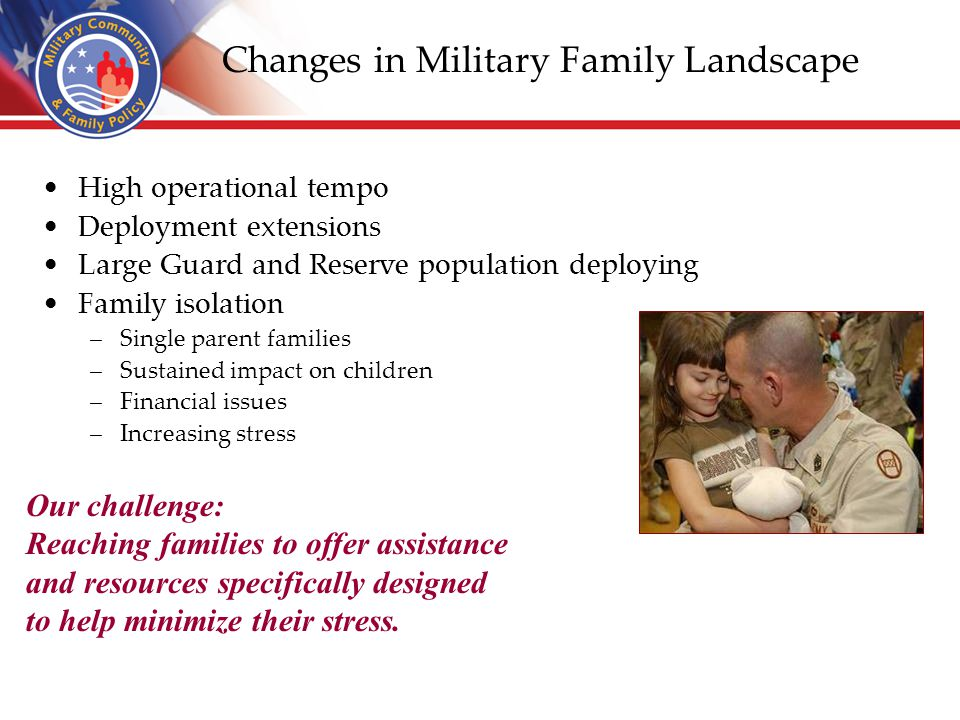 Changes in Military Family Landscape High operational tempo Deployment extensions Large Guard and Reserve population deploying Family isolation –Singl