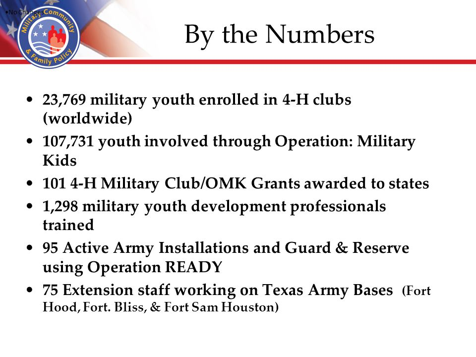 By the Numbers 23,769 military youth enrolled in 4-H clubs (worldwide) 107,731 youth involved through Operation: Military Kids 101 4-H Military Club/O