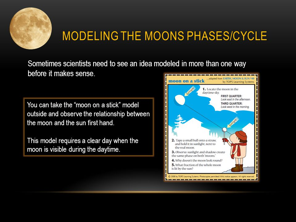 "MODELING THE MOONS PHASES/CYCLE Sometimes scientists need to see an idea modeled in more than one way before it makes sense. You can take the ""moon on"