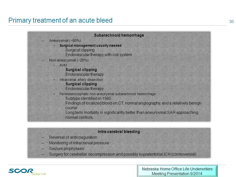 Primary treatment of an acute bleed 30 Subarachnoid hemorrhage –Aneurysmal (~80%) Surgical management usually needed Surgical clipping Endovascular th