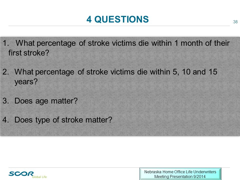 4 QUESTIONS 38 1. What percentage of stroke victims die within 1 month of their first stroke? 2.What percentage of stroke victims die within 5, 10 and