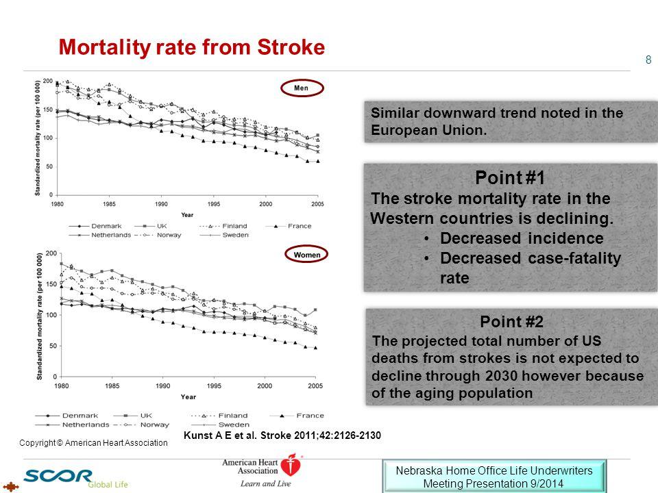 Anatomy of the cerebrovascular system 19 Nebraska Home Office Life Underwriters Meeting Presentation 9/2014