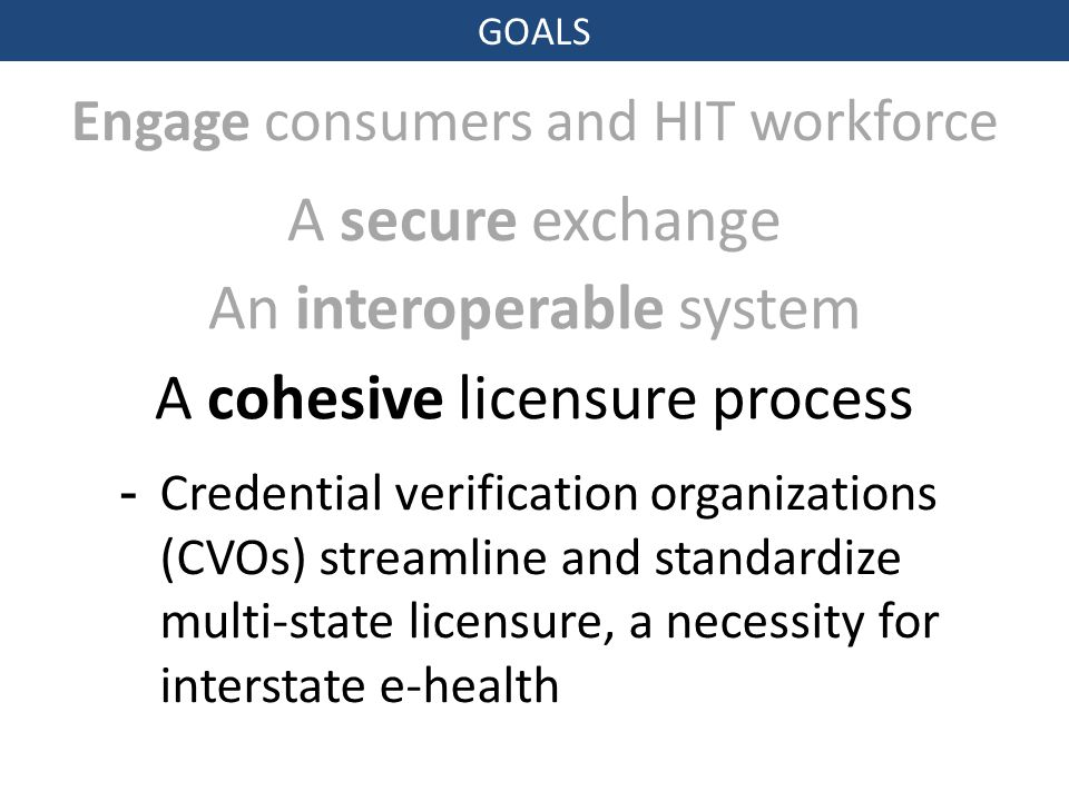 GOALS Engage consumers and HIT workforce A secure exchange An interoperable system -Credential verification organizations (CVOs) streamline and standardize multi-state licensure, a necessity for interstate e-health A cohesive licensure process