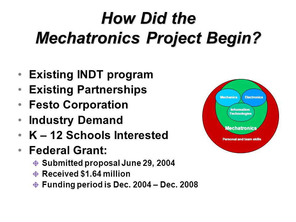 How Did the Mechatronics Project Begin? Existing INDT program Existing Partnerships Festo Corporation Industry Demand K – 12 Schools Interested Federa