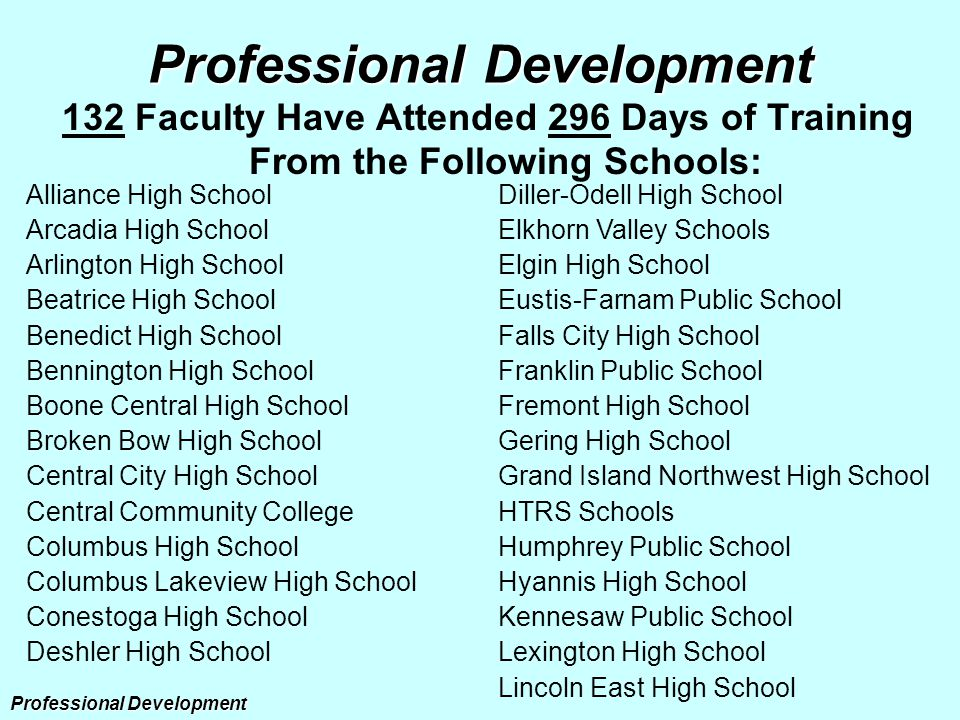 132 Faculty Have Attended 296 Days of Training From the Following Schools: Alliance High School Arcadia High School Arlington High School Beatrice Hig
