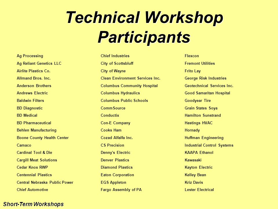 Technical Workshop Participants Short-Term Workshops Ag ProcessingChief IndustriesFlexcon Ag Reliant Genetics LLCCity of ScottsbluffFremont Utilities Airlite Plastics Co.City of WayneFrito Lay Allmand Bros.