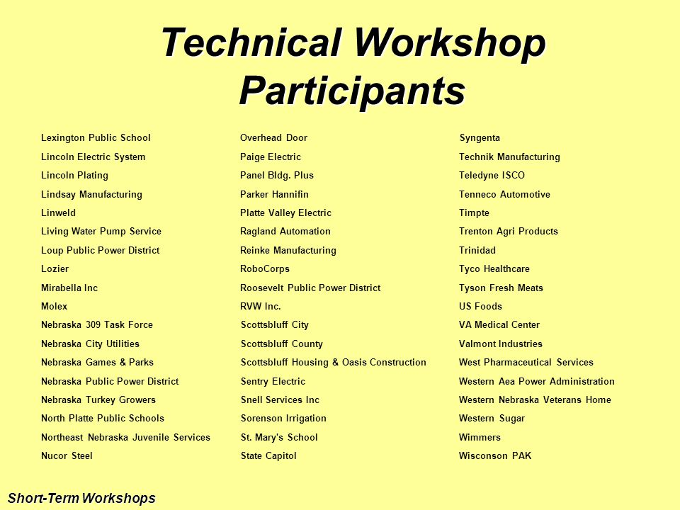 Technical Workshop Participants Short-Term Workshops Lexington Public SchoolOverhead DoorSyngenta Lincoln Electric SystemPaige ElectricTechnik Manufacturing Lincoln PlatingPanel Bldg.