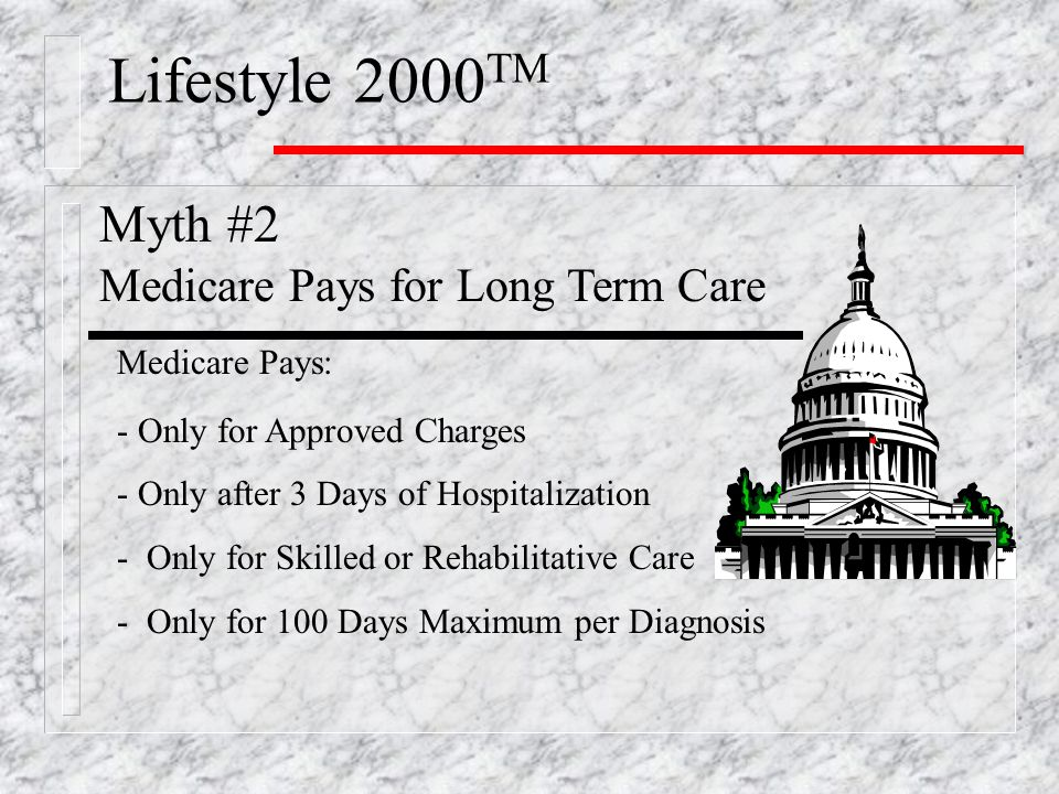 Lifestyle 2000 TM Myth #3 Medicaid will take of the bill Federal Medicaid Spend-Down Limits (1) Qualified Medicaid Beneficiary Monthly Income Limit: Asset Limit: $691.00 ( Individual) $4000.00 (Individual) Nebraska $925.00 (Couple) $6000.00 (Couple) Nebraska ( 1) Nebraska Health & Human Services, 2000 www.hhs.state.ne.us/ags/agsmed.htm