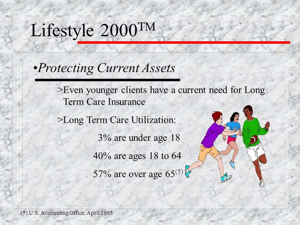 Lifestyle 2000 TM Protecting Current Assets >Even younger clients have a current need for Long Term Care Insurance >Long Term Care Utilization: 3% are under age 18 40% are ages 18 to 64 57% are over age 65 (5) (5) U.S.