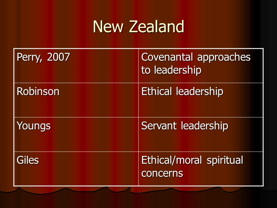 New Zealand Perry, 2007 Covenantal approaches to leadership Robinson Ethical leadership Youngs Servant leadership Giles Ethical/moral spiritual concer