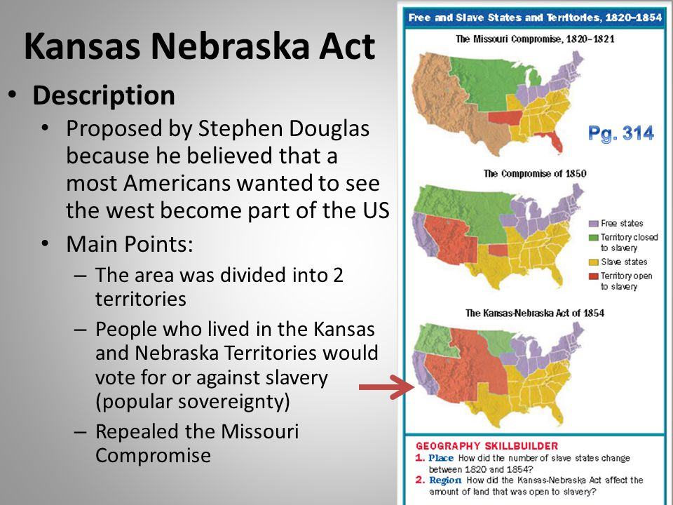Kansas Nebraska Act Proposed by Stephen Douglas because he believed that a most Americans wanted to see the west become part of the US Main Points: – The area was divided into 2 territories – People who lived in the Kansas and Nebraska Territories would vote for or against slavery (popular sovereignty) – Repealed the Missouri Compromise Description