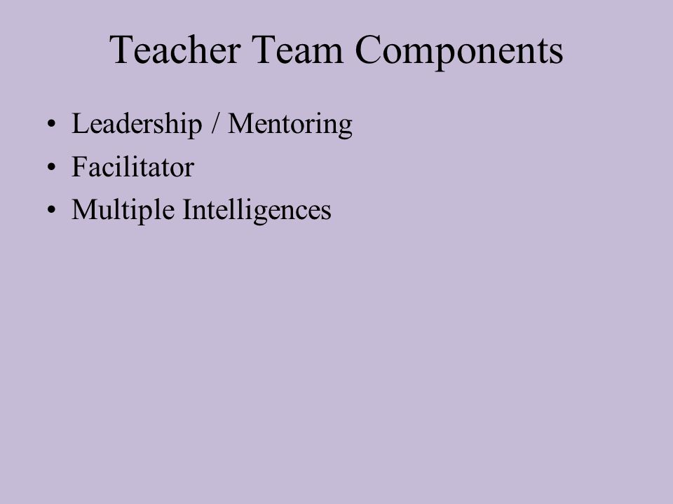 Teacher Team Components Leadership / Mentoring Facilitator Multiple Intelligences