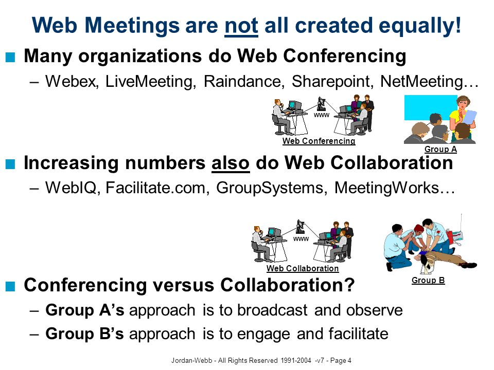 Jordan-Webb - All Rights Reserved 1991-2004 -v7 - Page 4 Web Meetings are not all created equally.