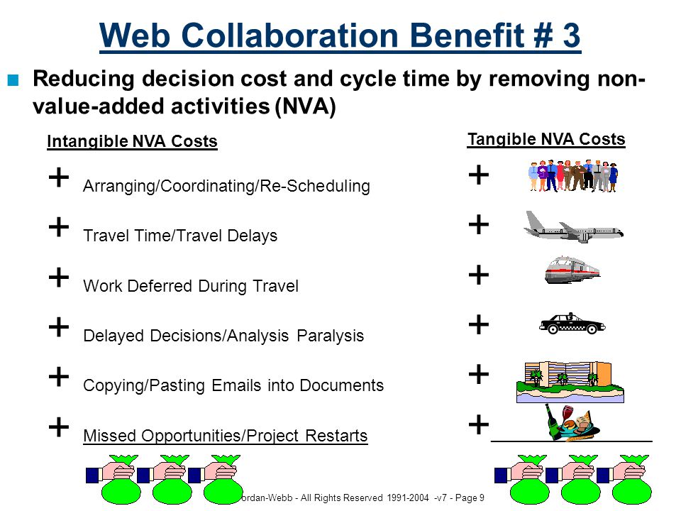 Jordan-Webb - All Rights Reserved 1991-2004 -v7 - Page 9 Tangible NVA Costs + + + + + + ___________________ n Reducing decision cost and cycle time by removing non- value-added activities (NVA) Intangible NVA Costs + Arranging/Coordinating/Re-Scheduling + Travel Time/Travel Delays + Work Deferred During Travel + Delayed Decisions/Analysis Paralysis + Copying/Pasting Emails into Documents + Missed Opportunities/Project Restarts Web Collaboration Benefit # 3