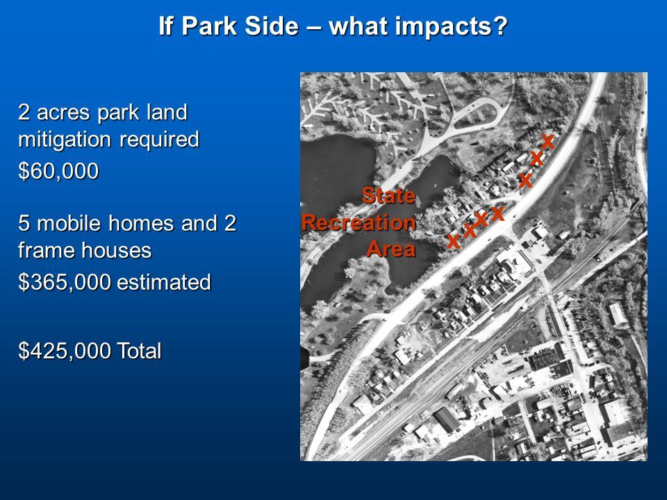 If Park Side – what impacts.