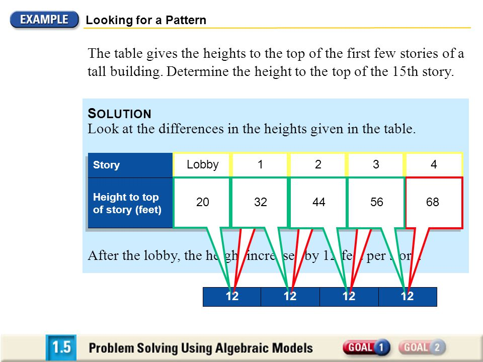 12 Looking for a Pattern The table gives the heights to the top of the first few stories of a tall building.