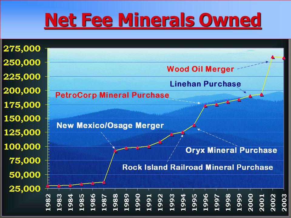 Net Fee Minerals Owned Net Fee Minerals Owned