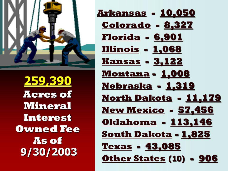 259,390 Acres of Mineral Interest Owned Fee As of 9/30/2003 - 10,050 Arkansas - 10,050 - 8,327 Colorado - 8,327 - 6,901 Florida - 6,901 - 1,068 Illinois - 1,068 - 3,122 Kansas - 3,122 - 1,008 Montana - 1,008 - 1,319 Nebraska - 1,319 - 11,179 North Dakota - 11,179 - 57,456 New Mexico - 57,456 - 113,146 Oklahoma - 113,146 - 1,825 South Dakota - 1,825 - 43,085 Texas - 43,085 (10) - 906 Other States (10) - 906