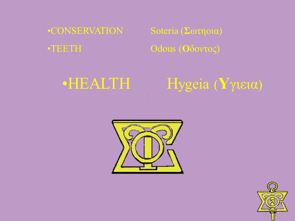 CONSERVATIONSoteria (Σωτηοια) TEETHOdous (Οδοντος) HEALTH H ygeia ( Υ γιεια )