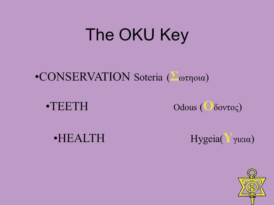 CONSERVATION Soteria ( Σ ωτηοια ) TEETH Odous ( Ο δοντος ) HEALTH Hygeia( Υ γιεια ) The OKU Key