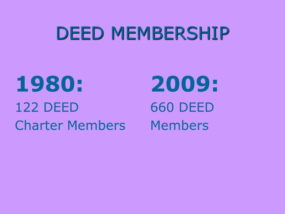 DEED MEMBERSHIP 1980: 122 DEED Charter Members 2009: 660 DEED Members