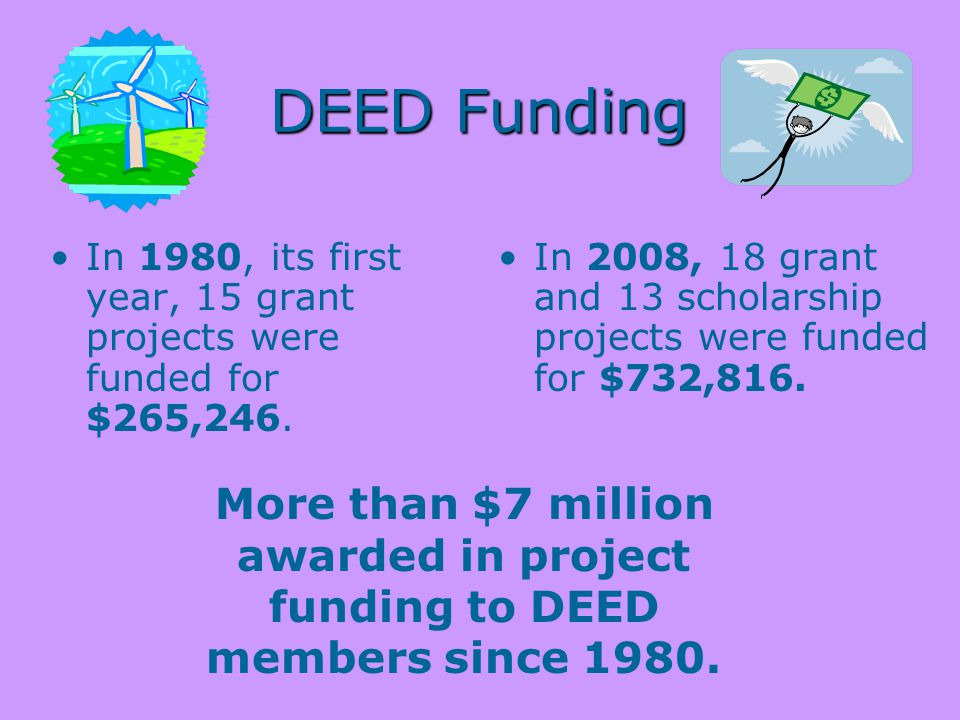 DEED Funding In 1980, its first year, 15 grant projects were funded for $265,246.
