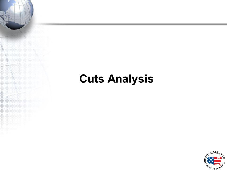 Cuts Analysis