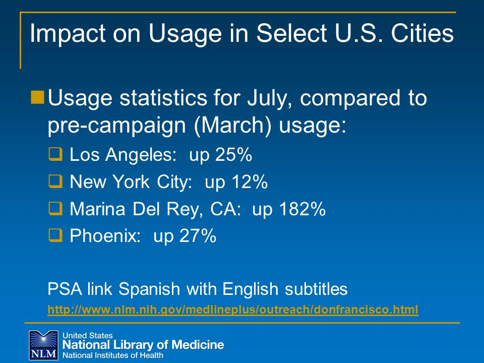 Impact on Usage in Select U.S.