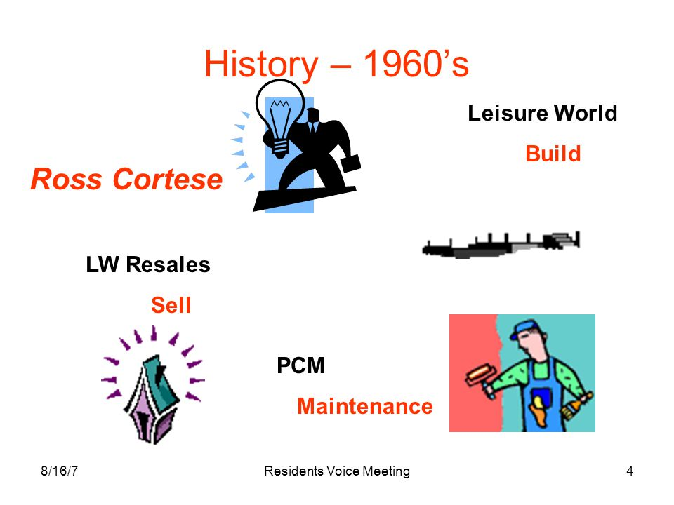 8/16/7Residents Voice Meeting4 History – 1960's Ross Cortese Leisure World Build LW Resales Sell PCM Maintenance