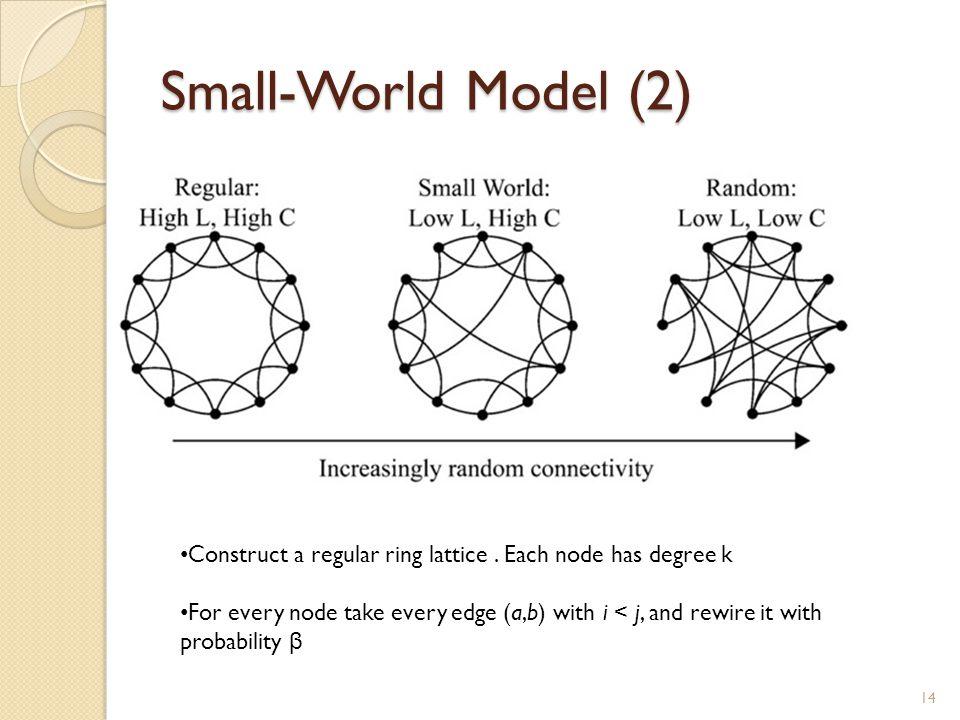 Small-World Model (2) 14 Construct a regular ring lattice.