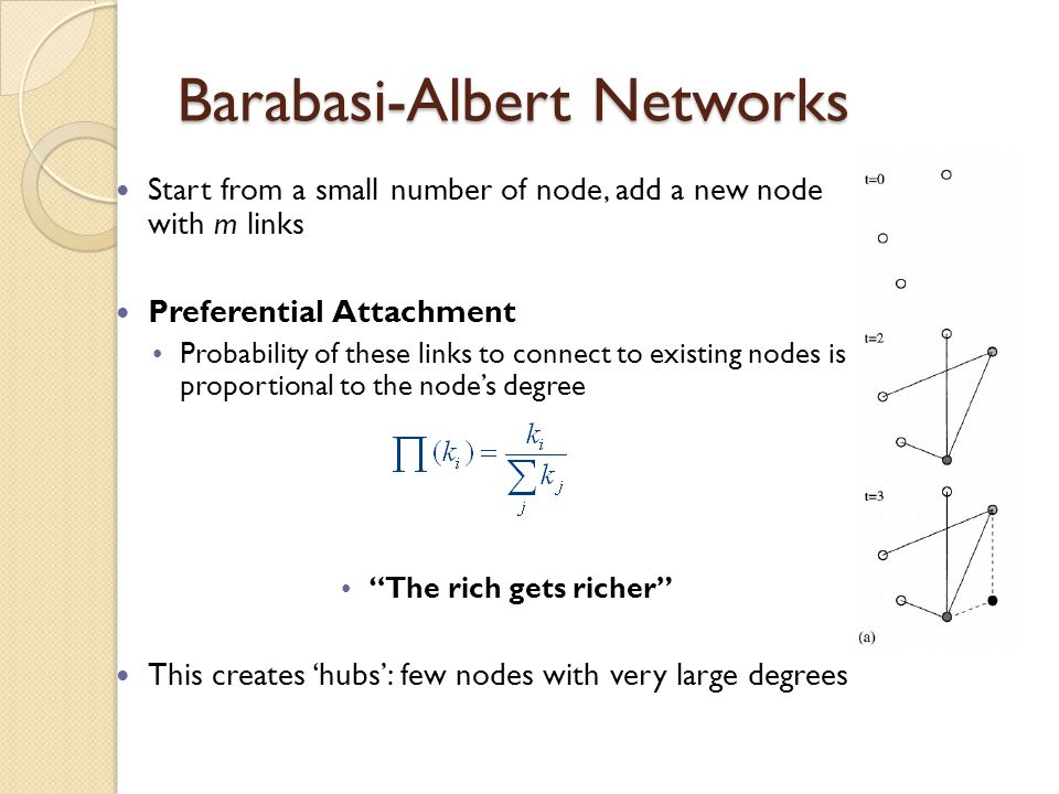 Barabasi-Albert Networks Start from a small number of node, add a new node with m links Preferential Attachment Probability of these links to connect to existing nodes is proportional to the node's degree The rich gets richer This creates 'hubs': few nodes with very large degrees