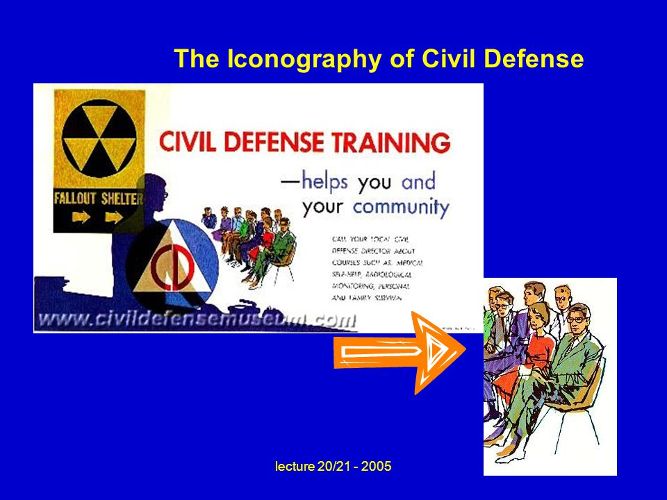 lecture 20/21 - 2005 The Iconography of Civil Defense