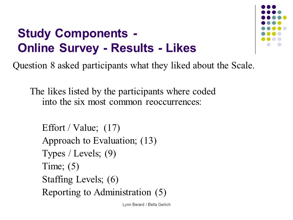 Lynn Berard / Bella Gerlich Study Components - Online Survey - Results - Likes Question 8 asked participants what they liked about the Scale.