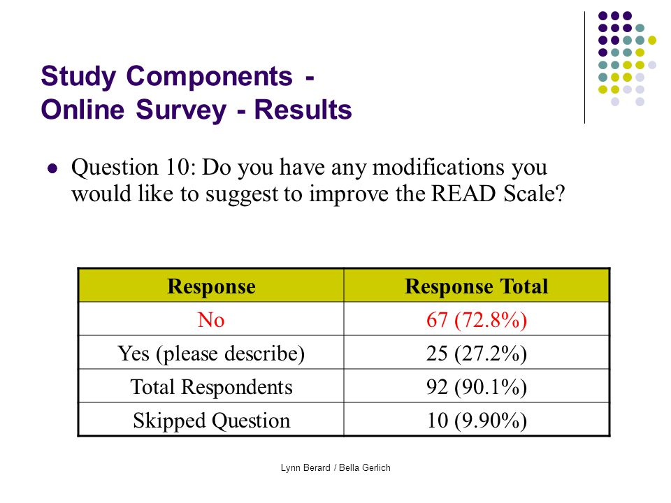 Lynn Berard / Bella Gerlich Study Components - Online Survey - Results Question 10: Do you have any modifications you would like to suggest to improve the READ Scale.