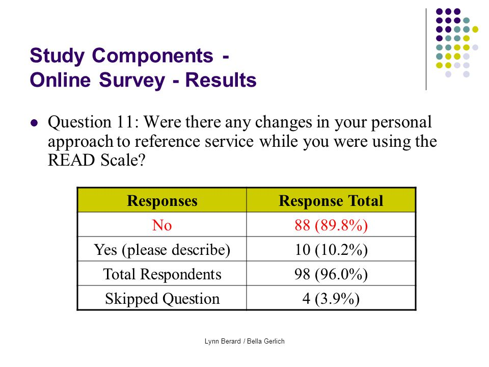 Lynn Berard / Bella Gerlich Study Components - Online Survey - Results Question 11: Were there any changes in your personal approach to reference service while you were using the READ Scale.