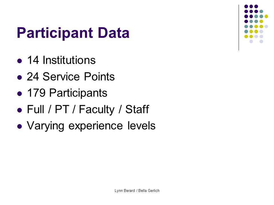 Lynn Berard / Bella Gerlich READ Scale Practical Applications Research / Statistics Staffing Strategies.