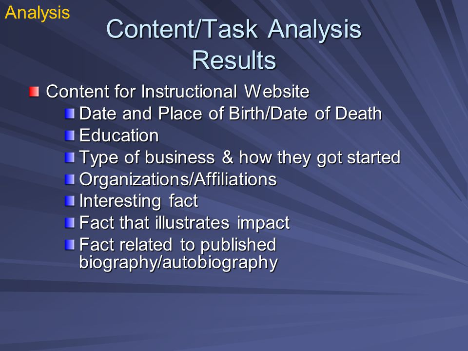 Content/Task Analysis Results Content for Instructional Website Date and Place of Birth/Date of Death Education Type of business & how they got started Organizations/Affiliations Interesting fact Fact that illustrates impact Fact related to published biography/autobiography Analysis