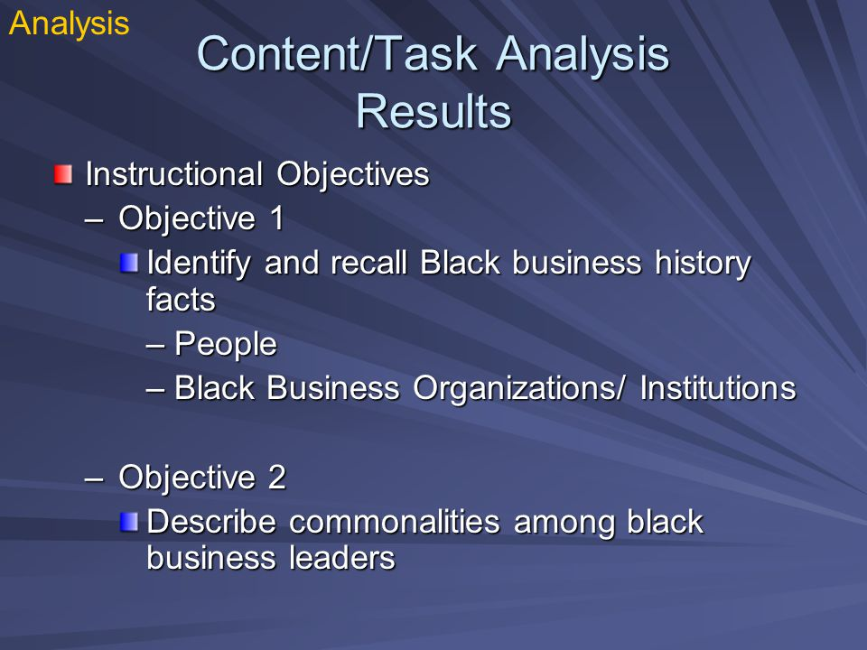Content/Task Analysis Results Instructional Objectives –Objective 1 Identify and recall Black business history facts –People –Black Business Organizations/ Institutions –Objective 2 Describe commonalities among black business leaders Analysis