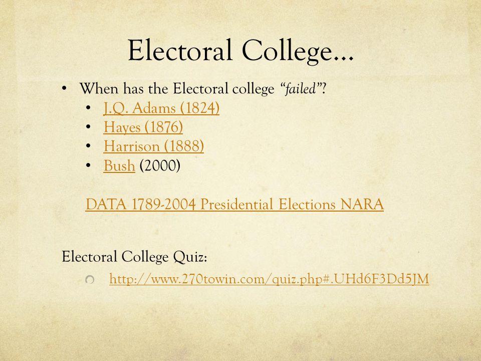"Electoral College… Electoral College Quiz: http://www.270towin.com/quiz.php#.UHd6F3Dd5JM When has the Electoral college ""failed"" ? J.Q. Adams (1824) H"