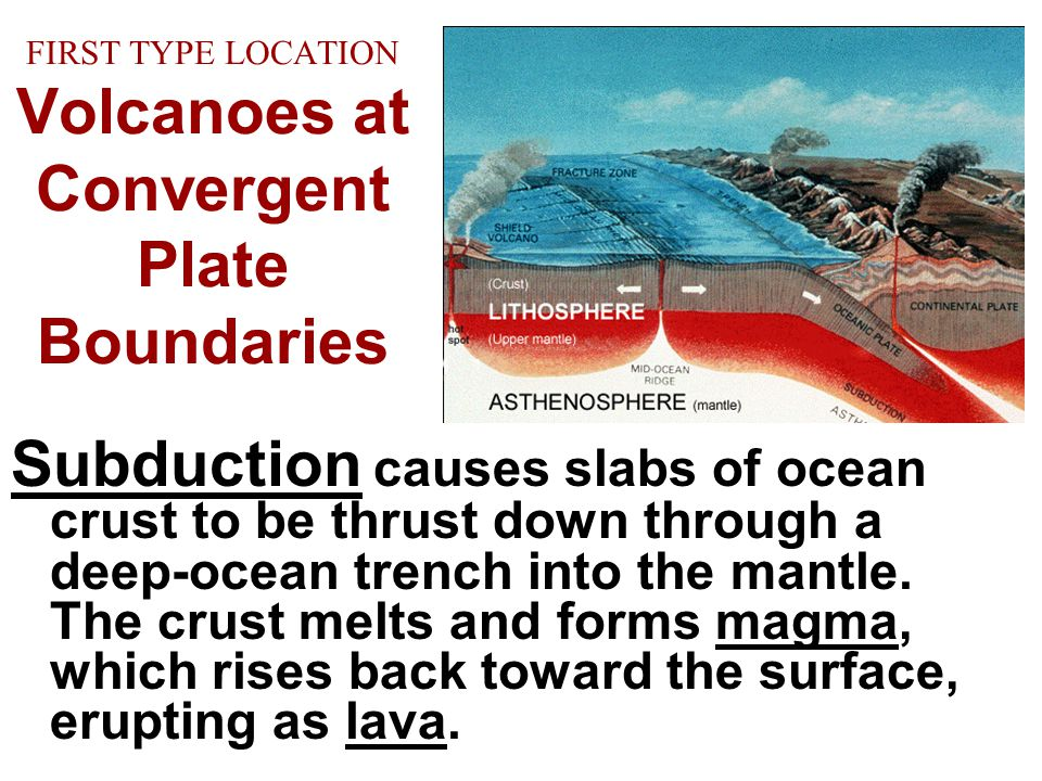FIRST TYPE LOCATION Volcanoes at Convergent Plate Boundaries Subduction causes slabs of ocean crust to be thrust down through a deep-ocean trench into the mantle.