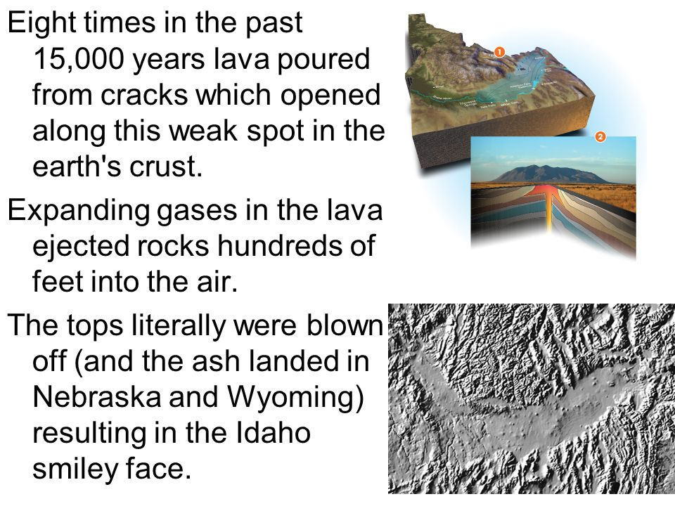Eight times in the past 15,000 years lava poured from cracks which opened along this weak spot in the earth s crust.